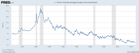 mortgage-rate-graph-1024x395