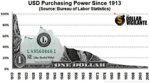 dollar-end-2