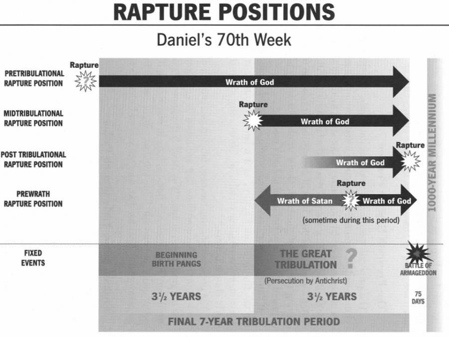 rapture_positions