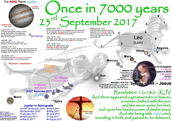 23sept2017-once_in_7000years_fulfilment_of_revelation12_v1n2