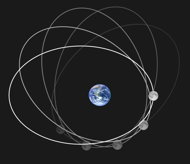 moon_apsidal_precession-png_wikimedia