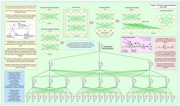 neural-networks-277512834557004pug