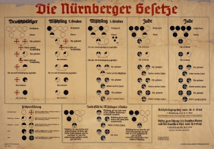 https://commons.wikimedia.org/wiki/File:Nuremberg_laws.jpg